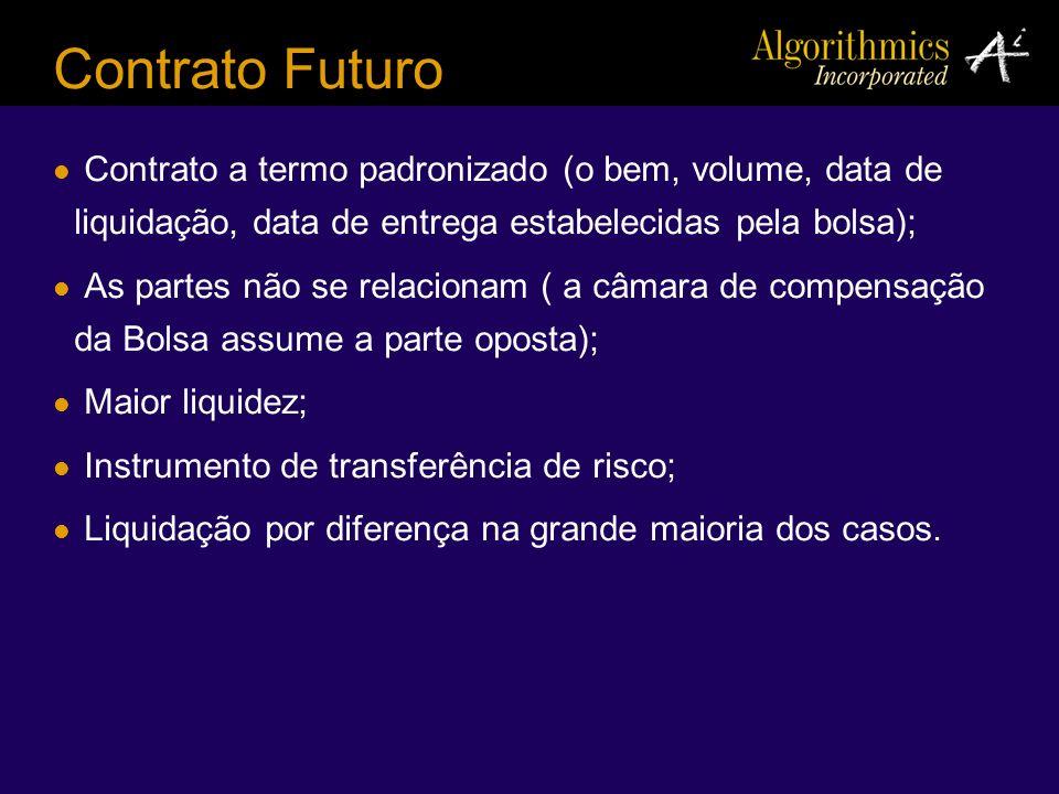 Contrato Futuro Contrato a termo padronizado (o bem, volume, data de liquidação, data de entrega estabelecidas pela bolsa);