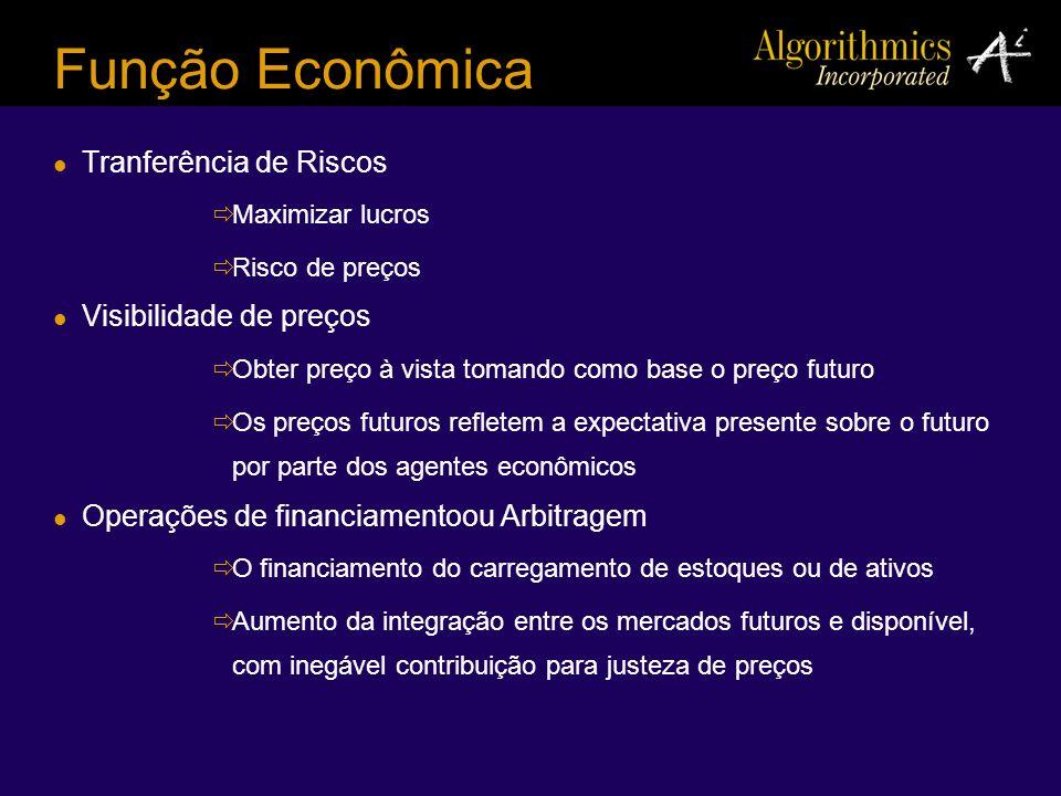 Função Econômica Tranferência de Riscos Visibilidade de preços
