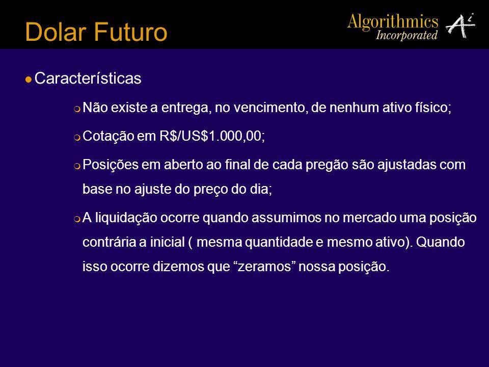 Dolar Futuro Características