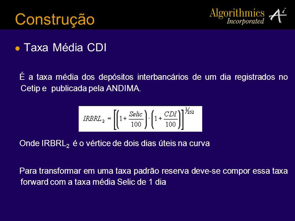 Construção Taxa Média CDI