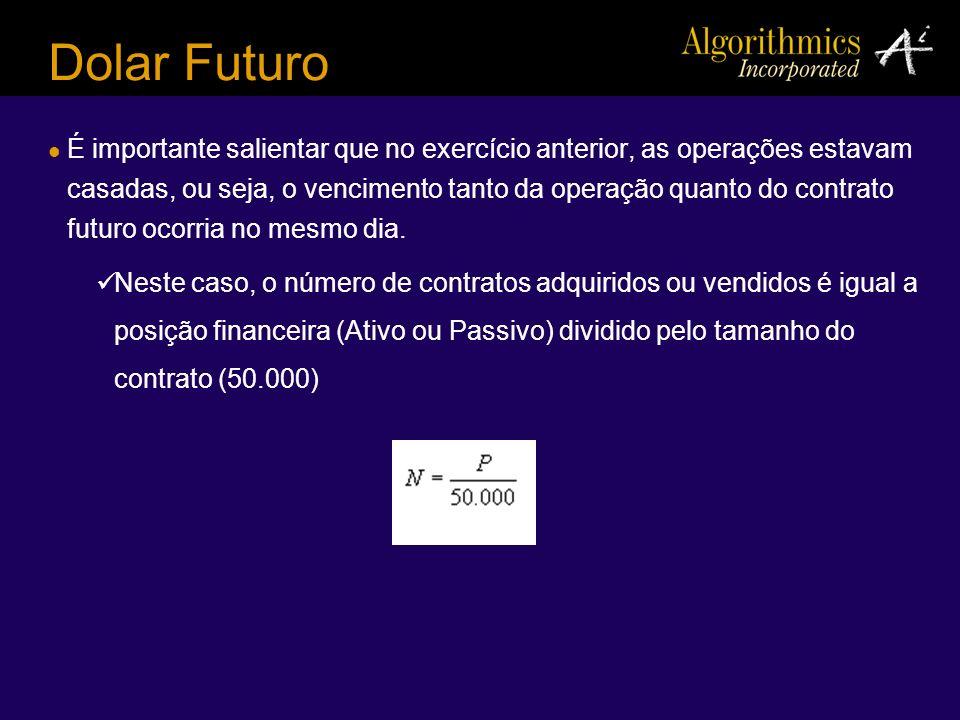 Dolar Futuro