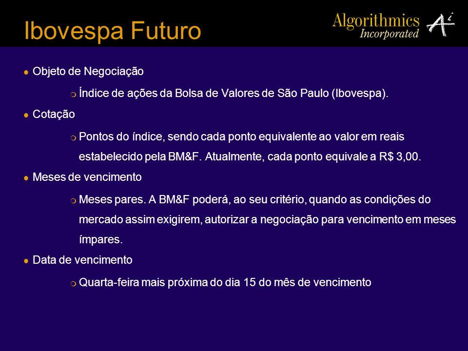 Ibovespa Futuro Objeto de Negociação