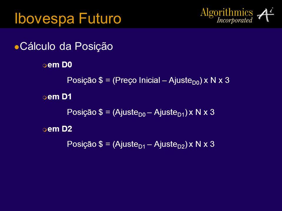 Ibovespa Futuro Cálculo da Posição em D0