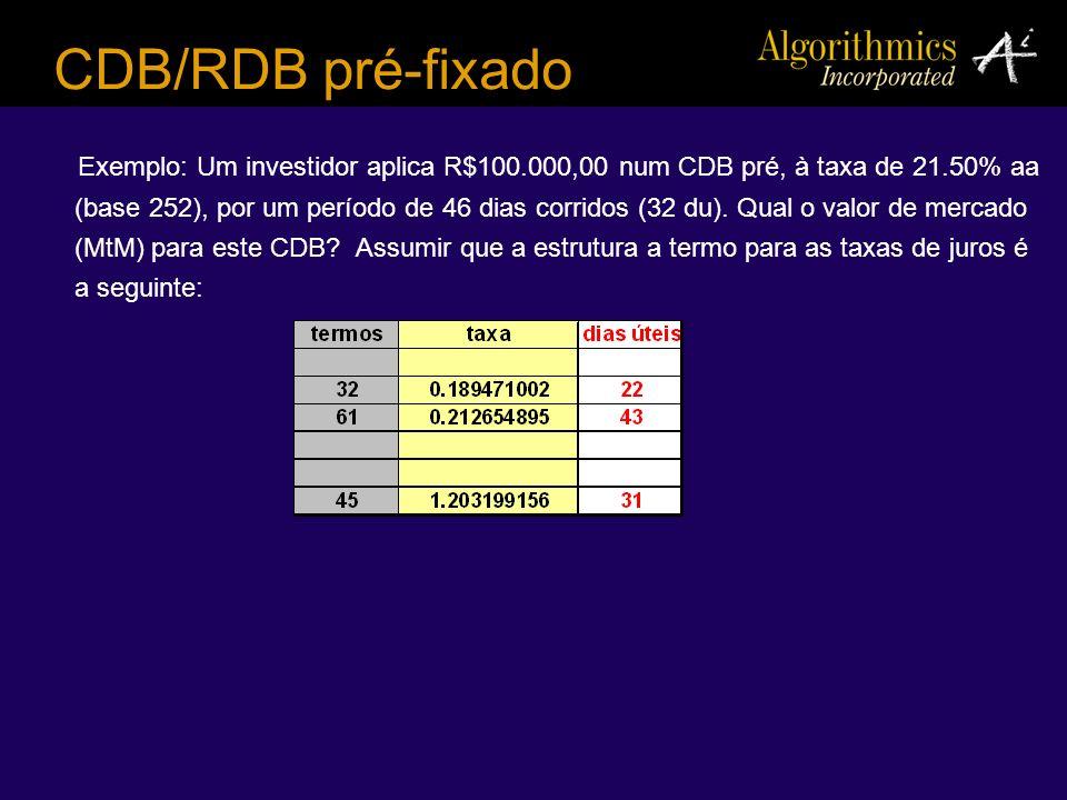 CDB/RDB pré-fixado