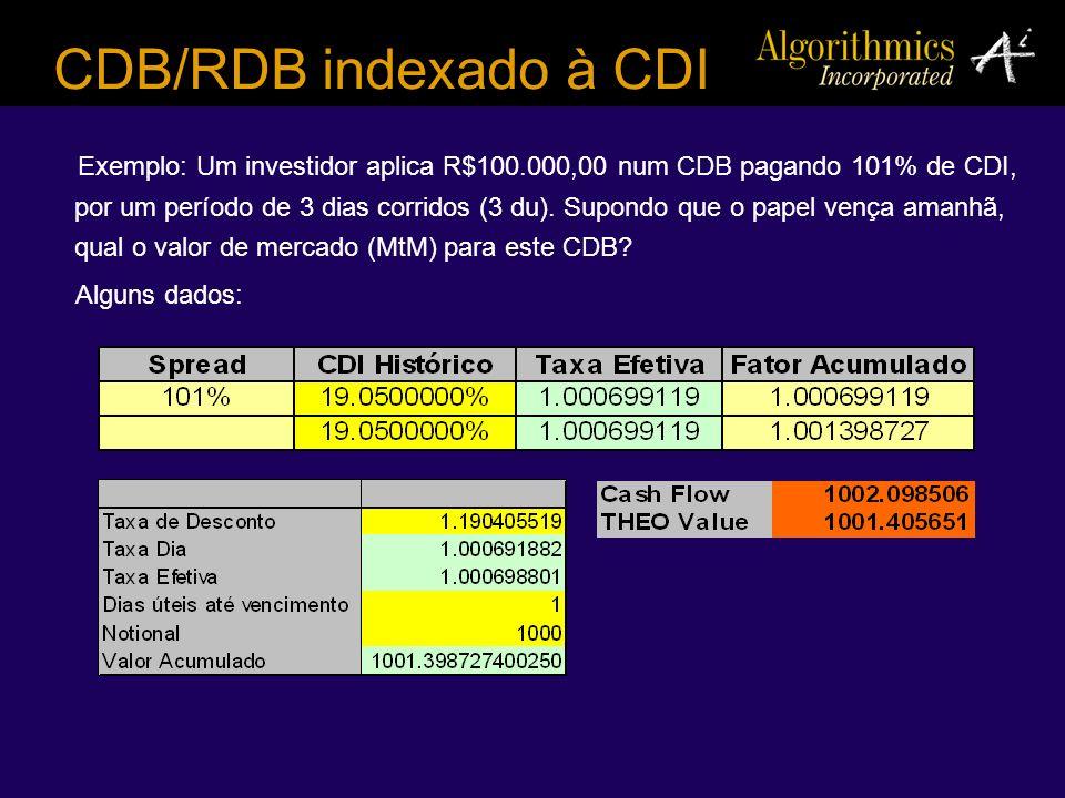 CDB/RDB indexado à CDI