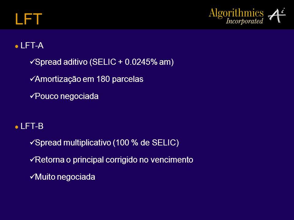 LFT LFT-A Spread aditivo (SELIC + 0.0245% am)