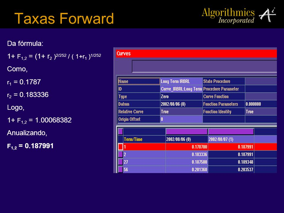 Taxas Forward Da fórmula: 1+ F1,2 = (1+ r2 )2/252 / ( 1+r1 )1/252