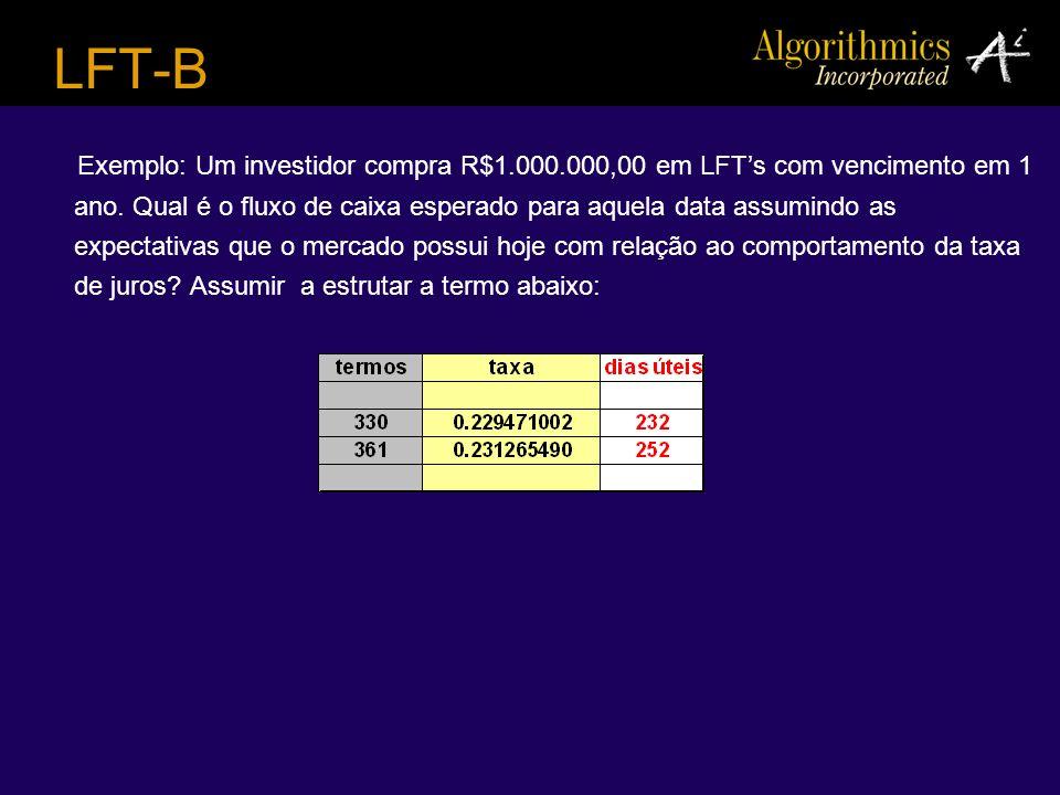 LFT-B