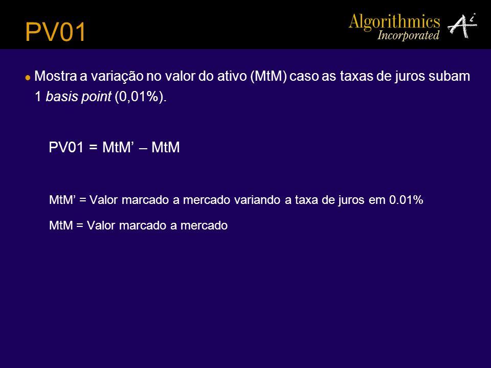 PV01 Mostra a variação no valor do ativo (MtM) caso as taxas de juros subam 1 basis point (0,01%). PV01 = MtM' – MtM.