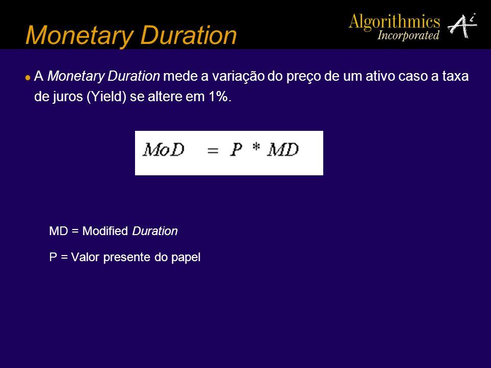 Monetary Duration A Monetary Duration mede a variação do preço de um ativo caso a taxa de juros (Yield) se altere em 1%.