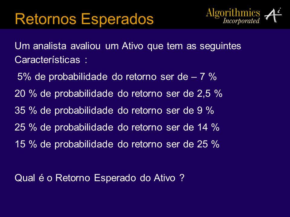Retornos Esperados Um analista avaliou um Ativo que tem as seguintes Características : 5% de probabilidade do retorno ser de – 7 %