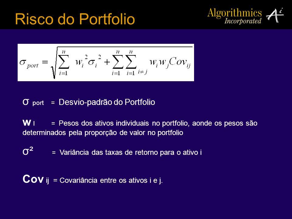Risco do Portfolio σ port = Desvio-padrão do Portfolio