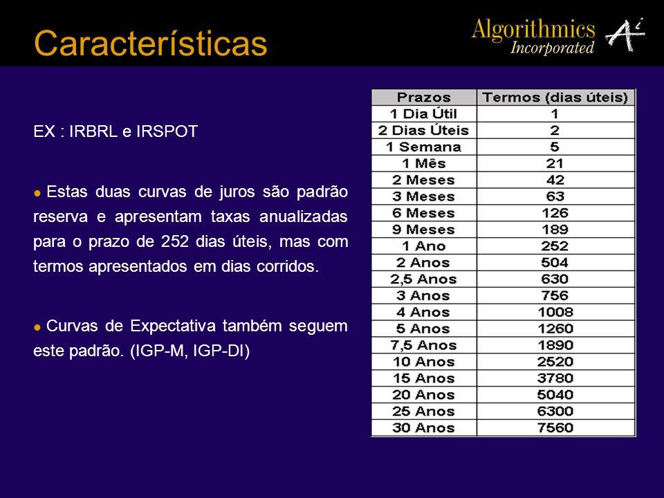 Características EX : IRBRL e IRSPOT