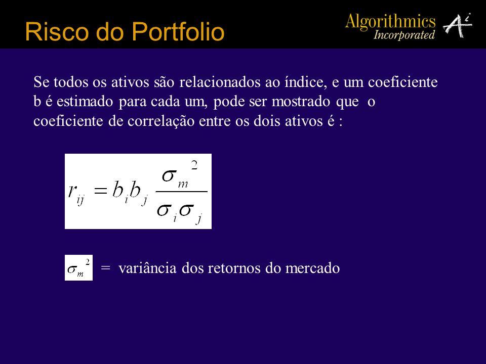 = variância dos retornos do mercado