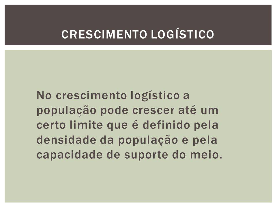 Crescimento logístico