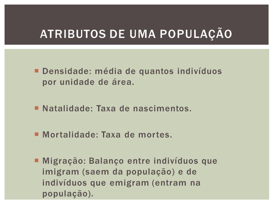 ATRIBUTOS DE UMA POPULAÇÃO