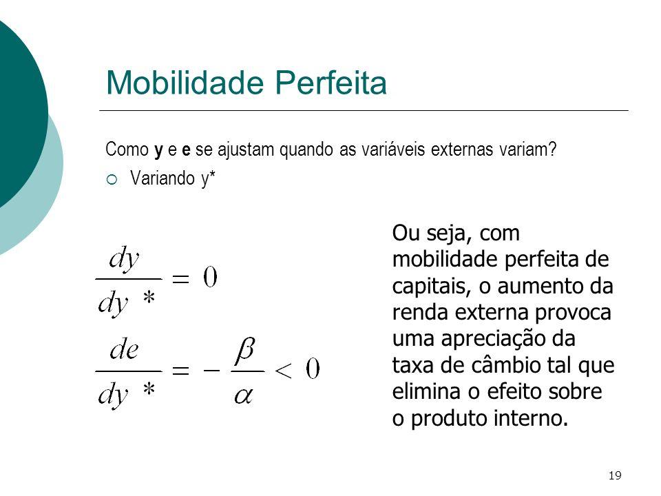 Mobilidade Perfeita Como y e e se ajustam quando as variáveis externas variam Variando y*