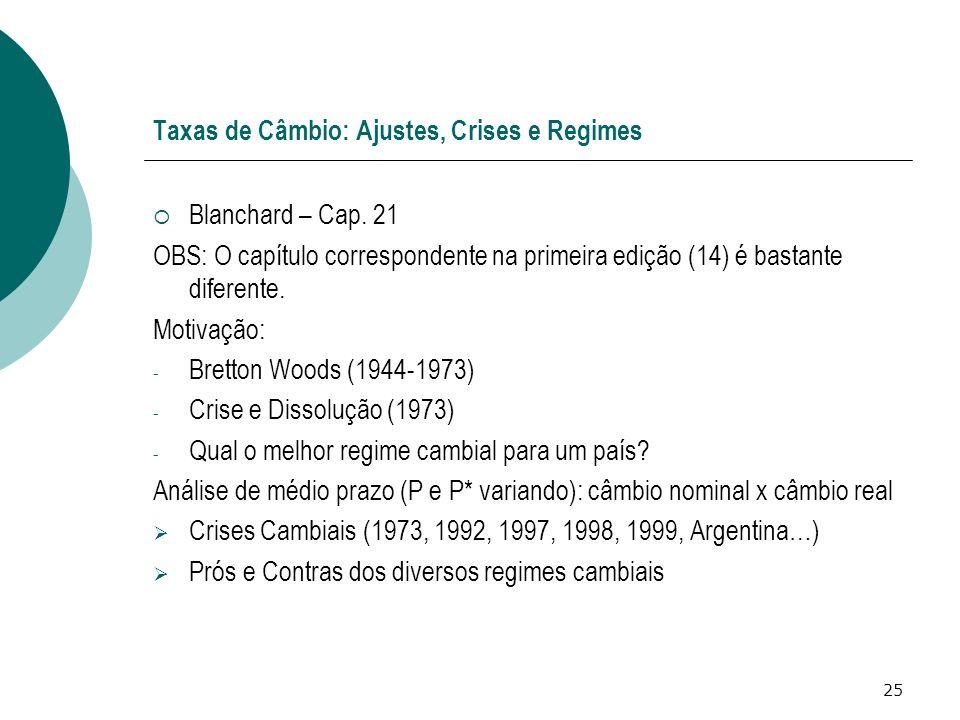 Taxas de Câmbio: Ajustes, Crises e Regimes