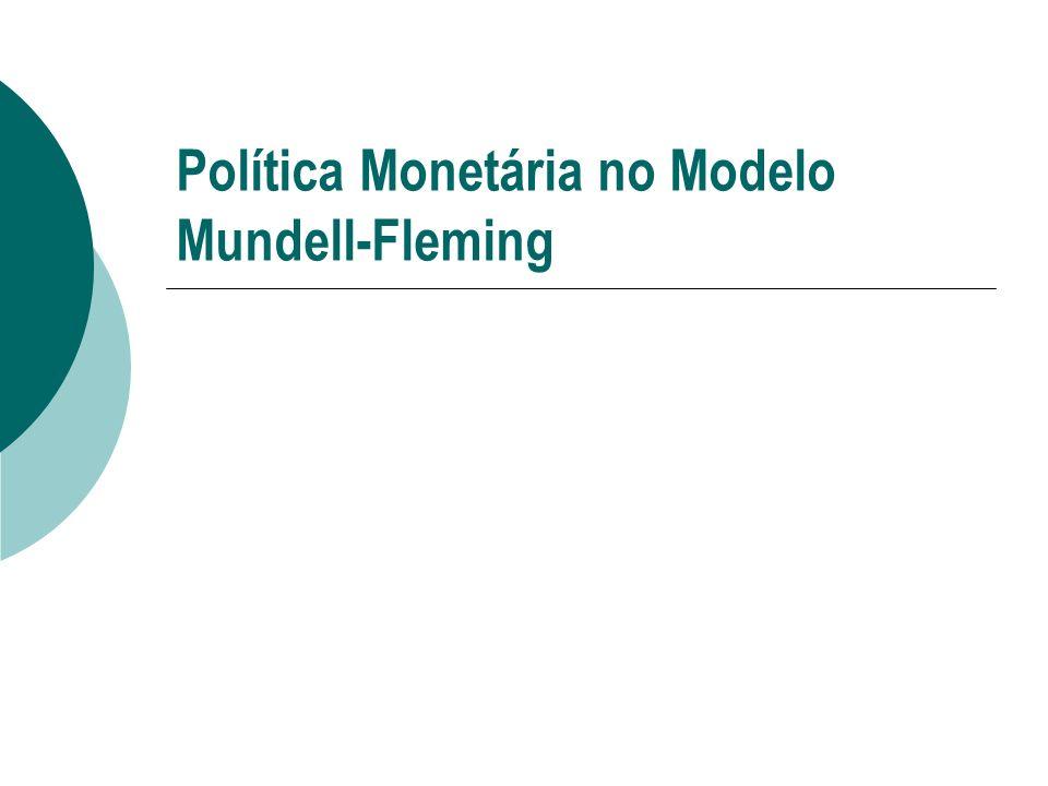 Política Monetária no Modelo Mundell-Fleming