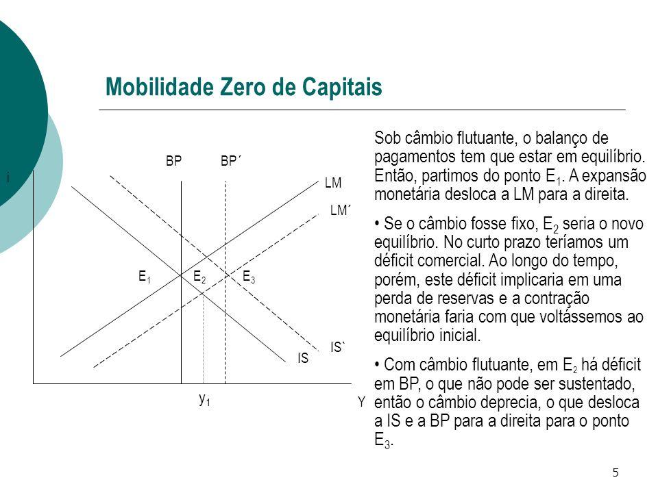 Mobilidade Zero de Capitais