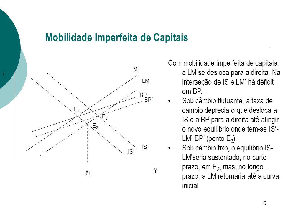 Mobilidade Imperfeita de Capitais