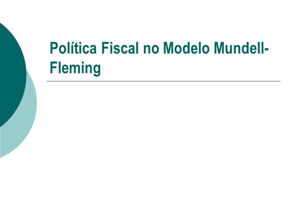 Política Fiscal no Modelo Mundell-Fleming