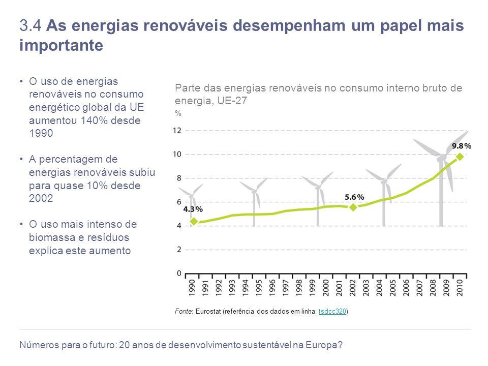 3.4 As energias renováveis desempenham um papel mais importante