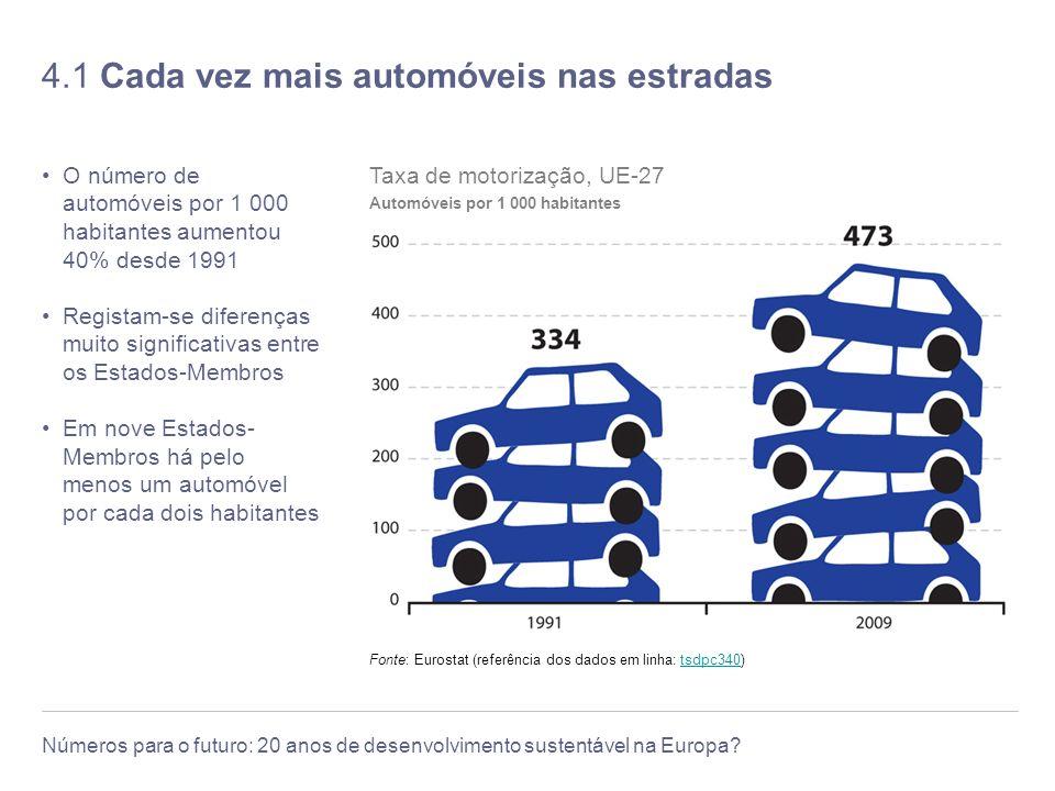 4.1 Cada vez mais automóveis nas estradas