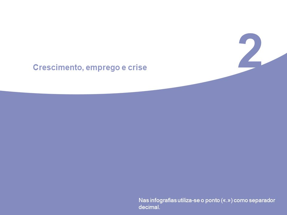 2 Crescimento, emprego e crise