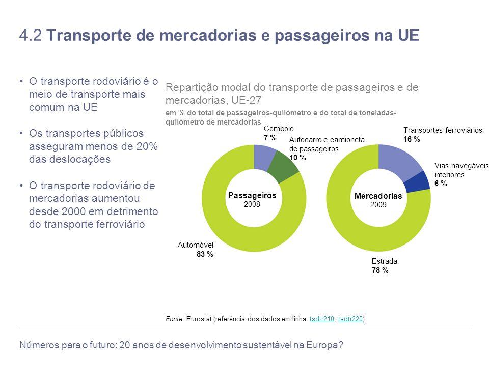 4.2 Transporte de mercadorias e passageiros na UE