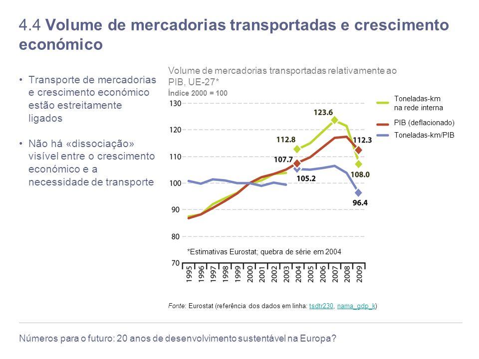 4.4 Volume de mercadorias transportadas e crescimento económico