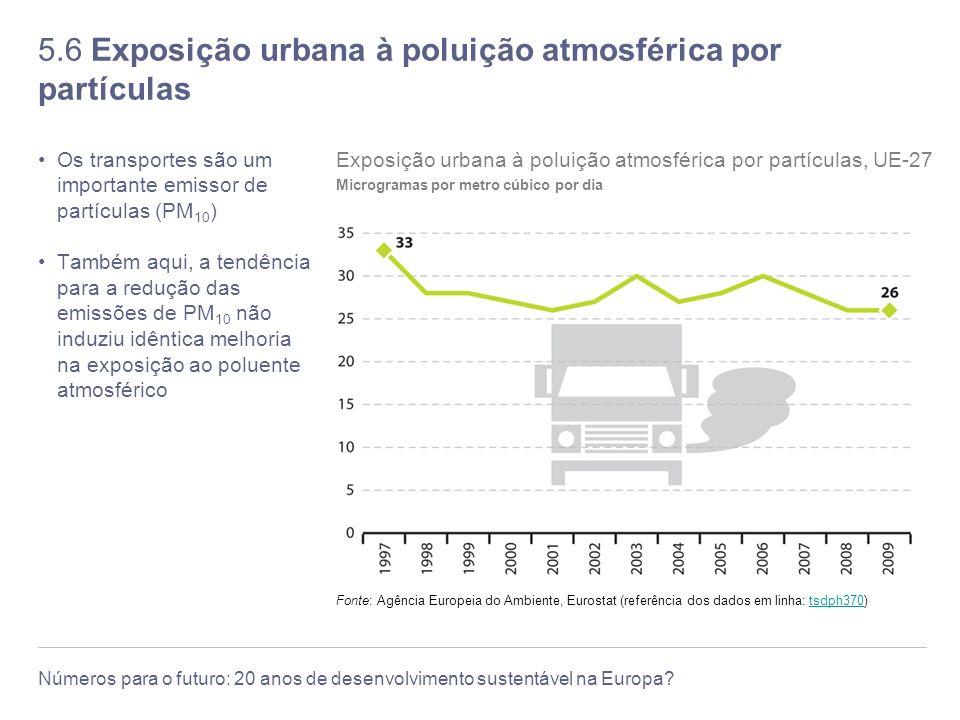 5.6 Exposição urbana à poluição atmosférica por partículas