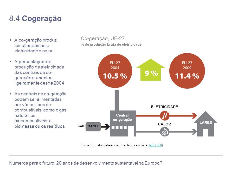 8.4 Cogeração Co-geração, UE-27