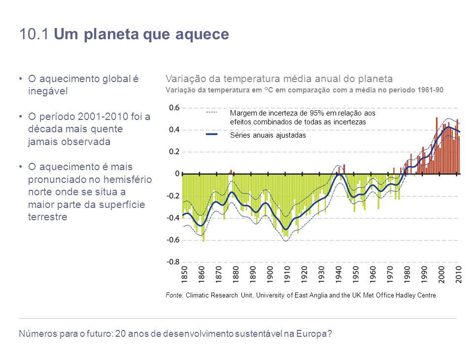 10.1 Um planeta que aquece O aquecimento global é inegável