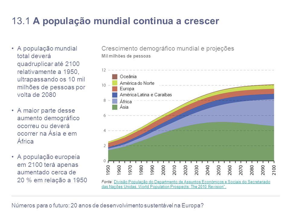 13.1 A população mundial continua a crescer