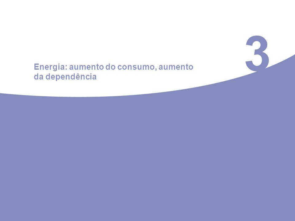 3 Energia: aumento do consumo, aumento da dependência