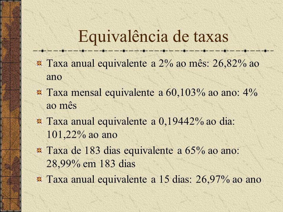 Equivalência de taxas Taxa anual equivalente a 2% ao mês: 26,82% ao ano. Taxa mensal equivalente a 60,103% ao ano: 4% ao mês.