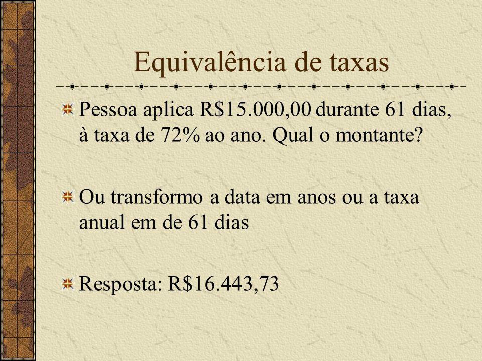 Equivalência de taxas Pessoa aplica R$15.000,00 durante 61 dias, à taxa de 72% ao ano. Qual o montante