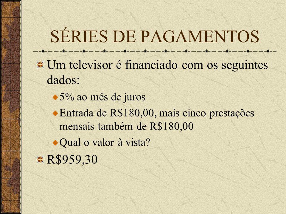 SÉRIES DE PAGAMENTOS Um televisor é financiado com os seguintes dados: