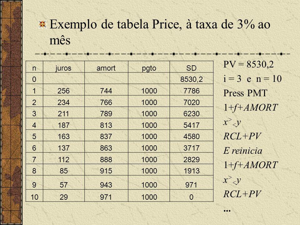 Exemplo de tabela Price, à taxa de 3% ao mês
