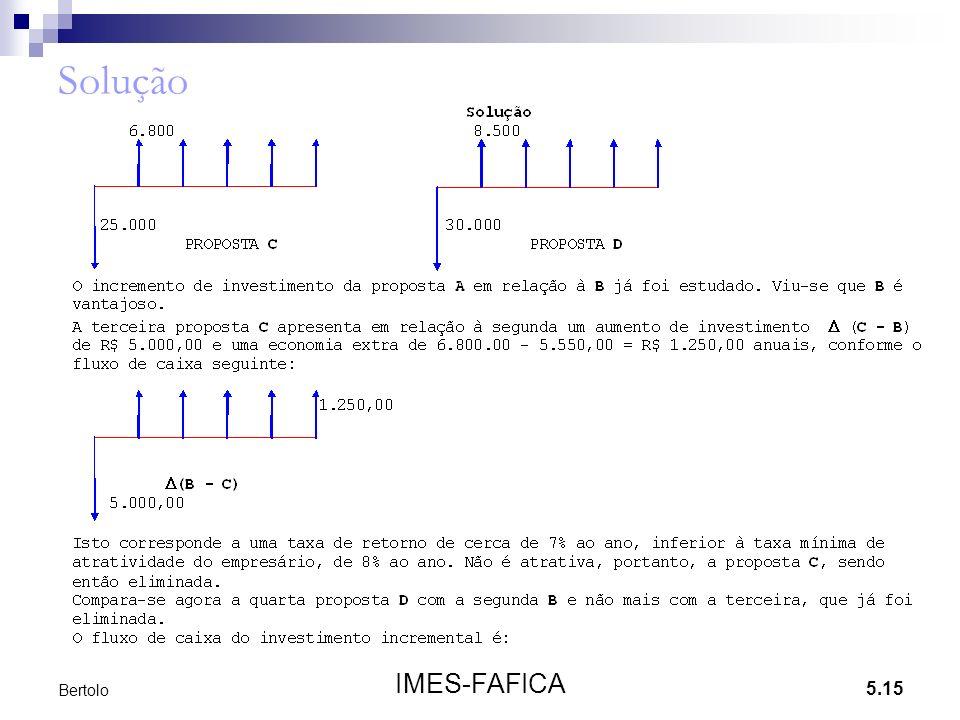 Solução Bertolo IMES-FAFICA