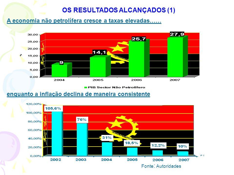 OS RESULTADOS ALCANÇADOS (1)