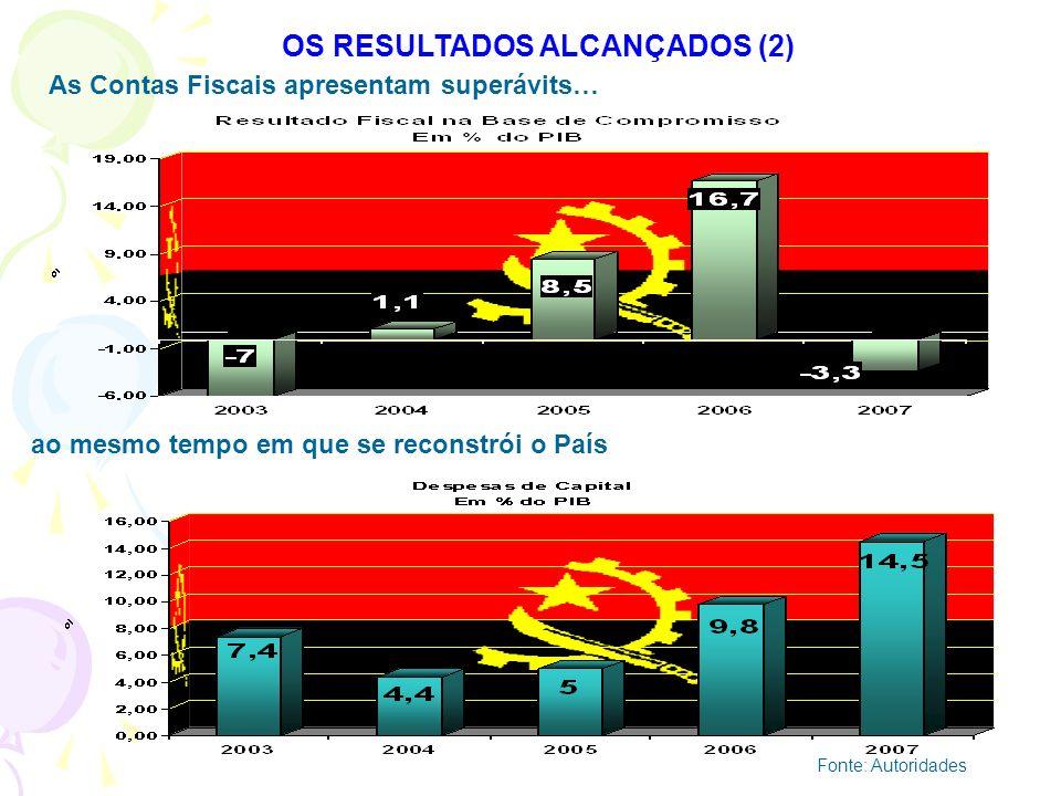 OS RESULTADOS ALCANÇADOS (2)