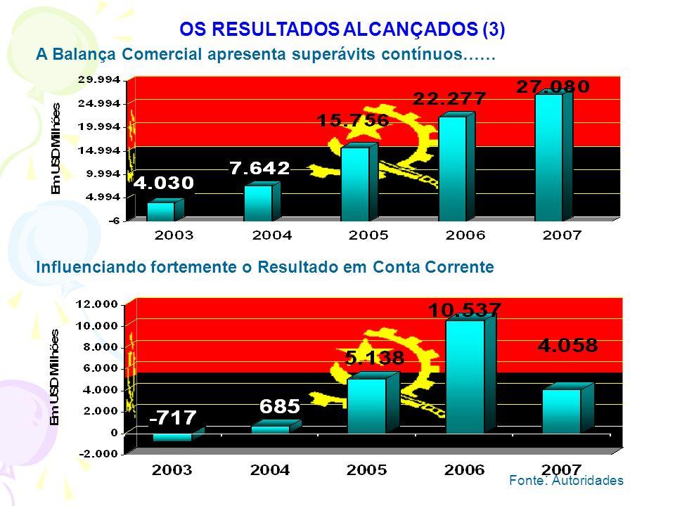 OS RESULTADOS ALCANÇADOS (3)