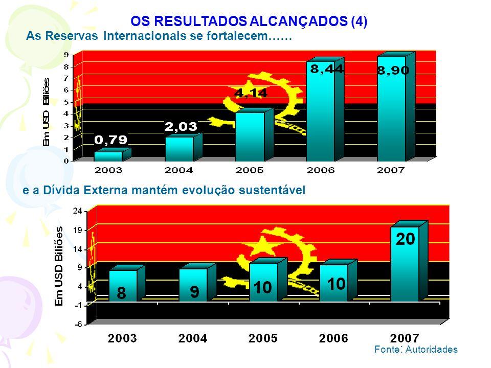 OS RESULTADOS ALCANÇADOS (4)
