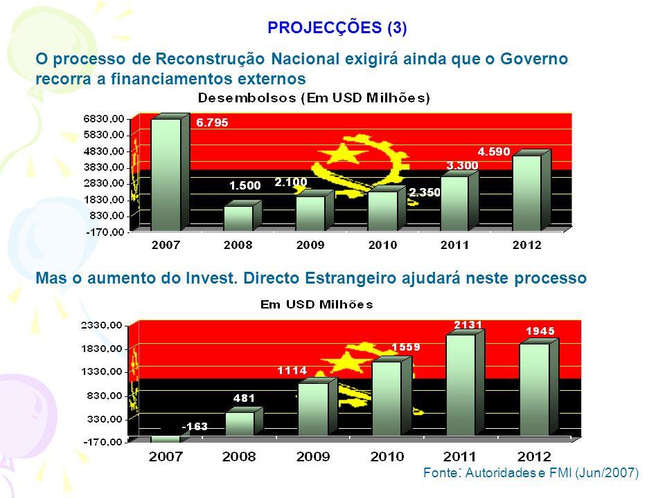 Mas o aumento do Invest. Directo Estrangeiro ajudará neste processo