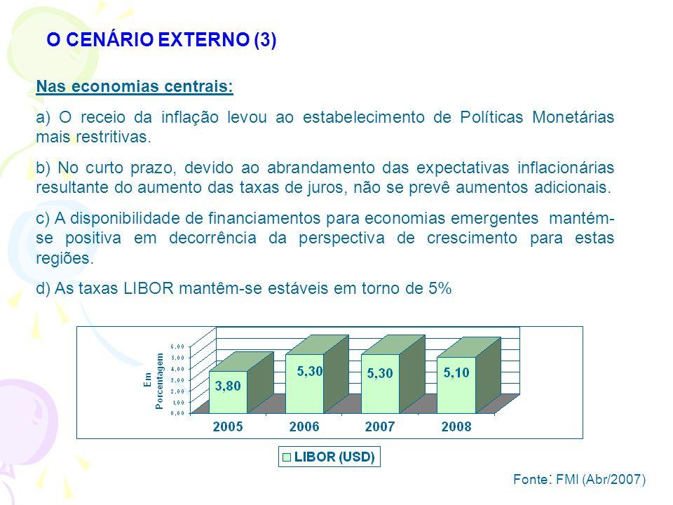 O CENÁRIO EXTERNO (3) Nas economias centrais: