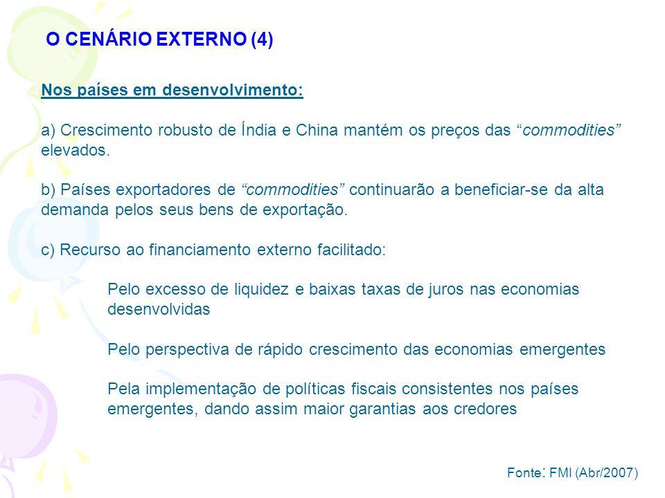 O CENÁRIO EXTERNO (4) Nos países em desenvolvimento: