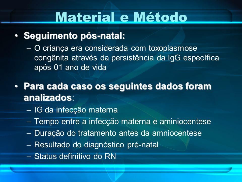 Material e Método Seguimento pós-natal: