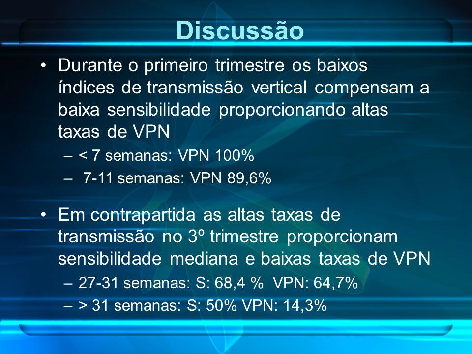 Discussão Durante o primeiro trimestre os baixos índices de transmissão vertical compensam a baixa sensibilidade proporcionando altas taxas de VPN.